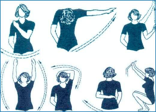 Восстановление груди после мастэктомии