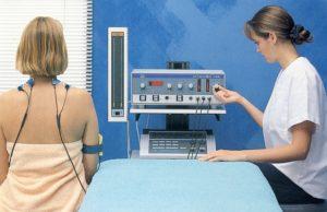 Процедура миостимуляция показания и противопоказания