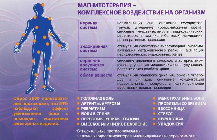 Магнитотерапия что это такое