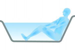 Скипидарные ванны: противопоказания и показания